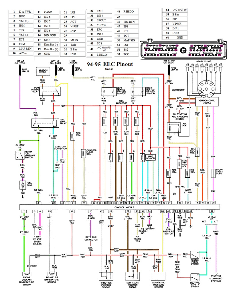 Wiring Diagram For 1999 Mustang