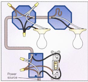 Pleasing Electrical How To Connect Multiple Light Fixtures To One Switch Wiring Cloud Orsalboapumohammedshrineorg