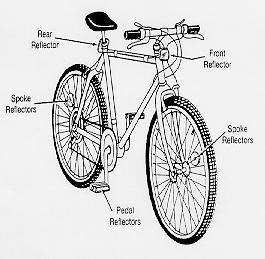 Prime Bicycle Diagram Recreation Cycling Cycling 2 Bicycle Diagram Html Wiring Cloud Rdonaheevemohammedshrineorg