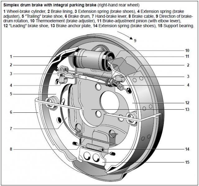 VC_4732] Smart Brakes Diagram Wiring DiagramLectu Bios Xolia Jidig Barep Subd Bepta Mohammedshrine Librar Wiring 101