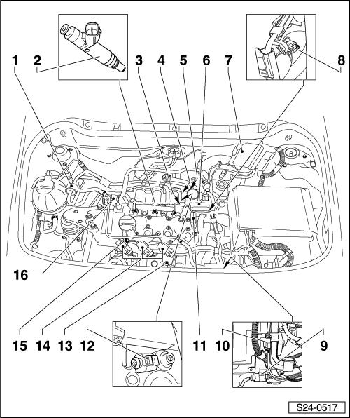 Awesome Skoda Workshop Manuals Fabia Mk1 Engine 1 2 40 1 2 47 Engine Wiring Cloud Domeilariaidewilluminateatxorg