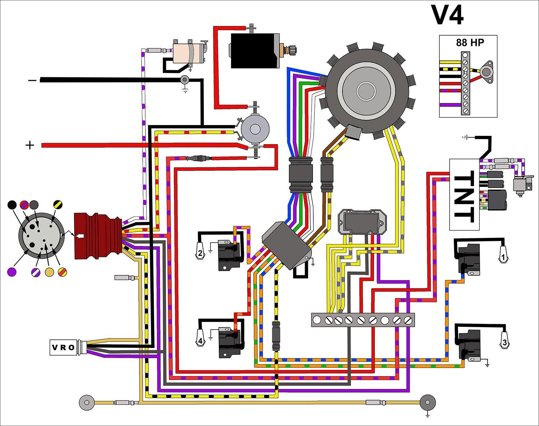 1977 Johnson Wire Schematic - 65 Mustang Engine Diagram for Wiring Diagram  SchematicsWiring Diagram Schematics