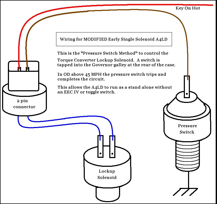 toggle switch wiring diagram solenoid gz 8970  a4ld solenoid wiring diagram schematic wiring  a4ld solenoid wiring diagram schematic