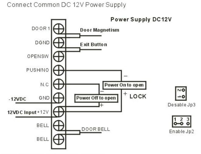 LT_1407] Keys Can Access Control Wiring Diagram Schematic WiringDylit Crove Sapre Icism Hete Ginia Redne Exmet Mohammedshrine Librar Wiring  101