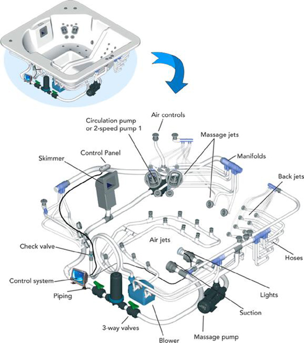 2 Speed Spa Pump Wiring Diagram from static-cdn.imageservice.cloud
