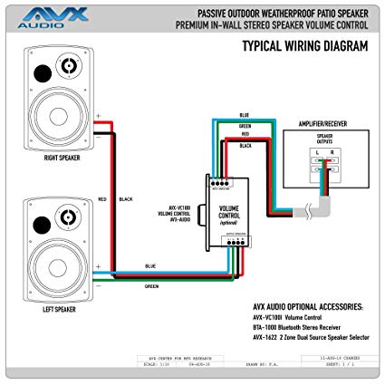 [EQHS_1162]  SO_1784] Outdoor Speaker Wiring Diagram Free Diagram | In Wall Speaker Wiring Diagram |  | Iness Ructi Caba Bepta Drosi Wigeg Mohammedshrine Librar Wiring 101