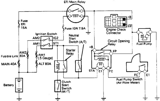 cx2843 diagram for 1994 toyota 4runner likewise toyota