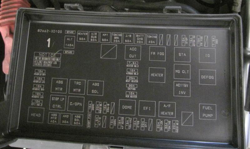 Amazing Toyota 4Runner Fuse Box Diagram Wiring Diagram Third Level Wiring Cloud Counpengheilarigresichrocarnosporgarnagrebsunhorelemohammedshrineorg