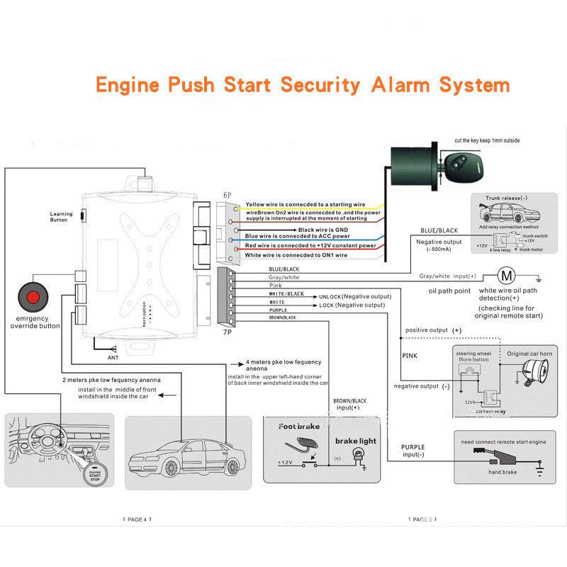 FM_4885] Alarm Systems Further Car Alarm Wiring Diagram On Meta Car Alarm  Free DiagramWww Mohammedshrine Librar Wiring 101
