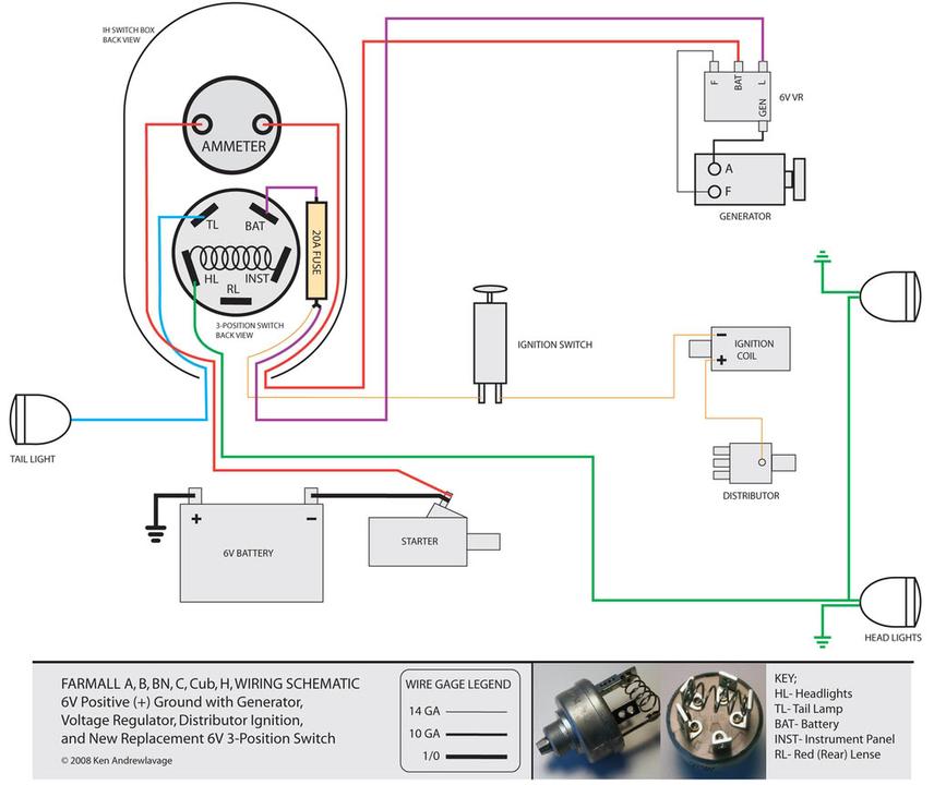 FF_0871] Wiring Diagram Farmall Amp International Harvester Ihc Forum Free  DiagramPhae Seve Mohammedshrine Librar Wiring 101