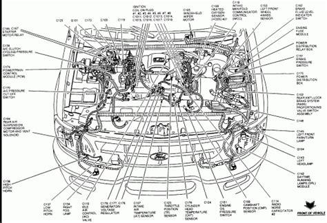Terrific 1999 Lincoln Navigator Engine Diagram Epub Pdf Wiring Cloud Timewinrebemohammedshrineorg