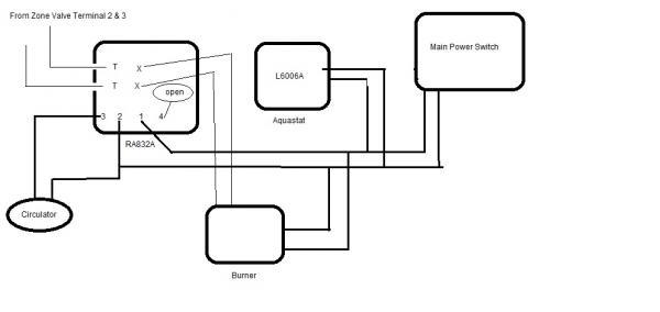 [DIAGRAM_38EU]  SG_6072] Wayne Oil Burner Wiring Diagram For Basic Schematic Wiring   Wayne Oil Burner Wiring Diagram For Basic      Hist Mecad Gho Emba Mohammedshrine Librar Wiring 101