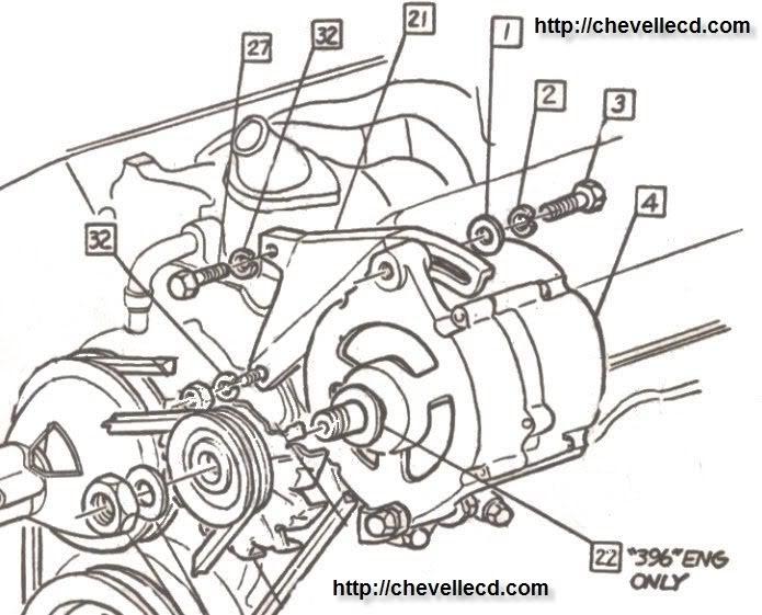 327 Chevy Engine Diagram   wiring diagram data diesel   Chevy 327 Engine Diagram      viveresalerno.it