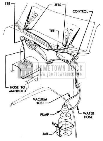 1955 Buick Century Heater Hose Diagram Wiring Schematic 2006 Ford Taurus Wiring Diagram Fisher Wire Karo Wong Liyo Jeanjaures37 Fr