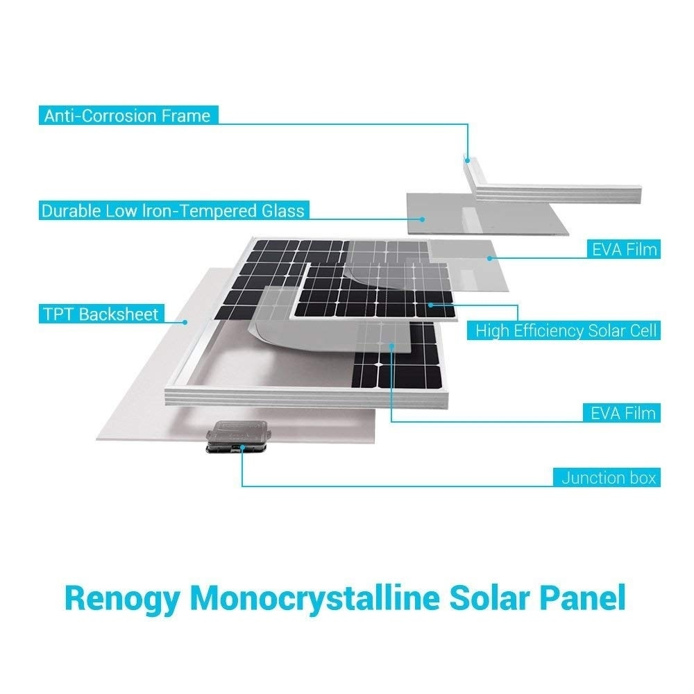 Renogy Solar Wiring Diagram from static-cdn.imageservice.cloud