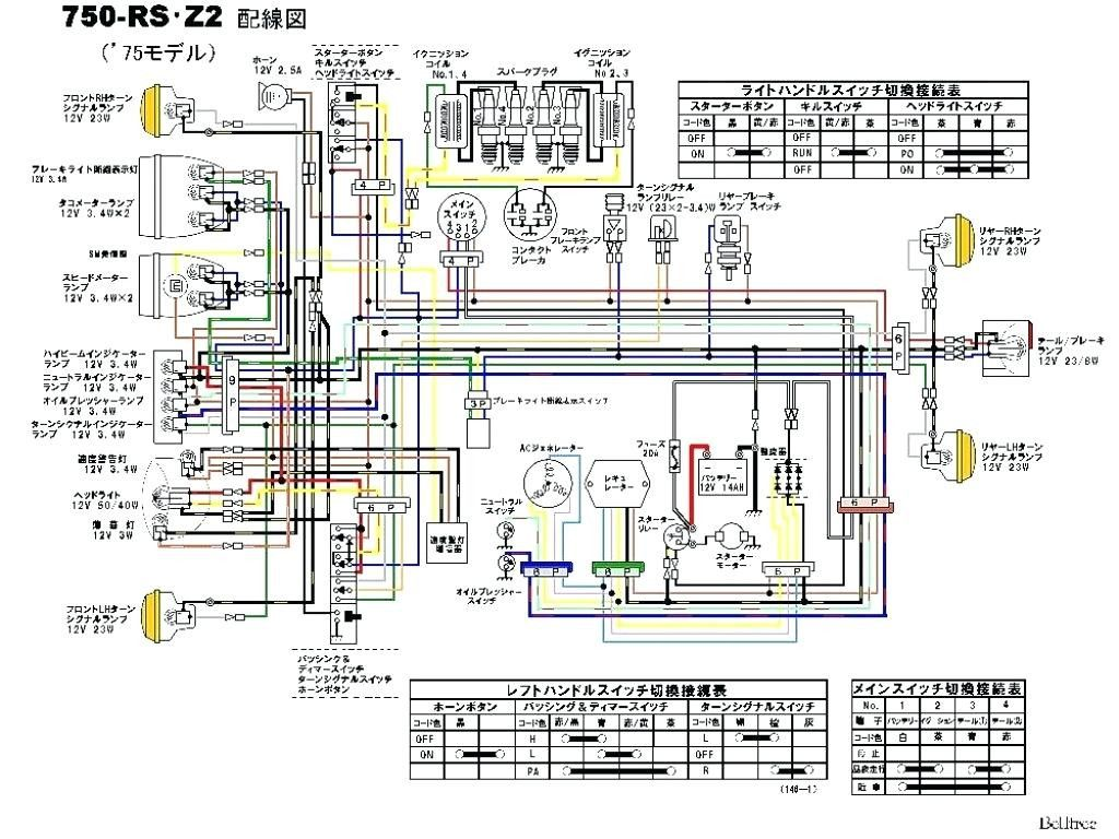 Amazing Wiring Diagrams Peugeot Basic Electronics Wiring Diagram Wiring Cloud Overrenstrafr09Org