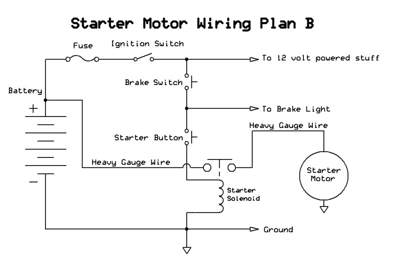 HE_8425] The Wiring Diagram That Jaster94 Posted Is For A 5 Wire Ac Powered  Cdi Download DiagramOver Epsy Emba Mohammedshrine Librar Wiring 101