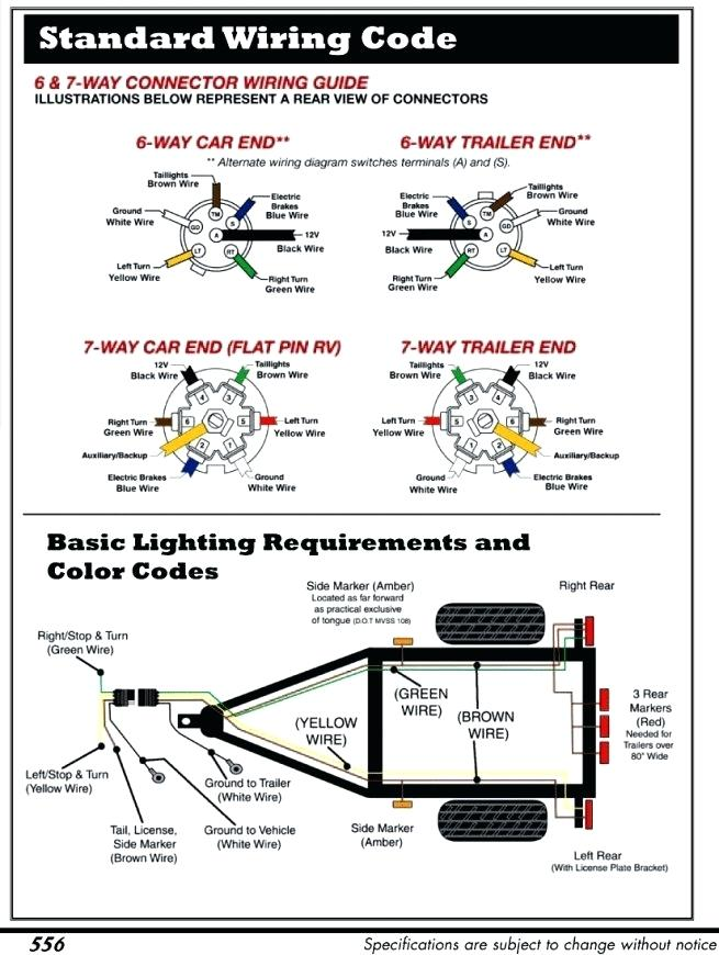 Bass 7 Wire Trailer Diagram - Peterbilt Fuse Box Location -  1994-chevys.losdol2-cabik.jeanjaures37.fr | Bass 6 Wire Trailer Diagram |  | Wiring Diagram Resource