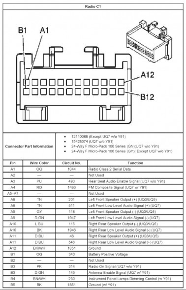 MB_1119] Radio Wiring Diagram On 2001 Chevy Silverado 1500 Radio Wiring  Free DiagramProps Rele Ally Lukep Umng Mohammedshrine Librar Wiring 101