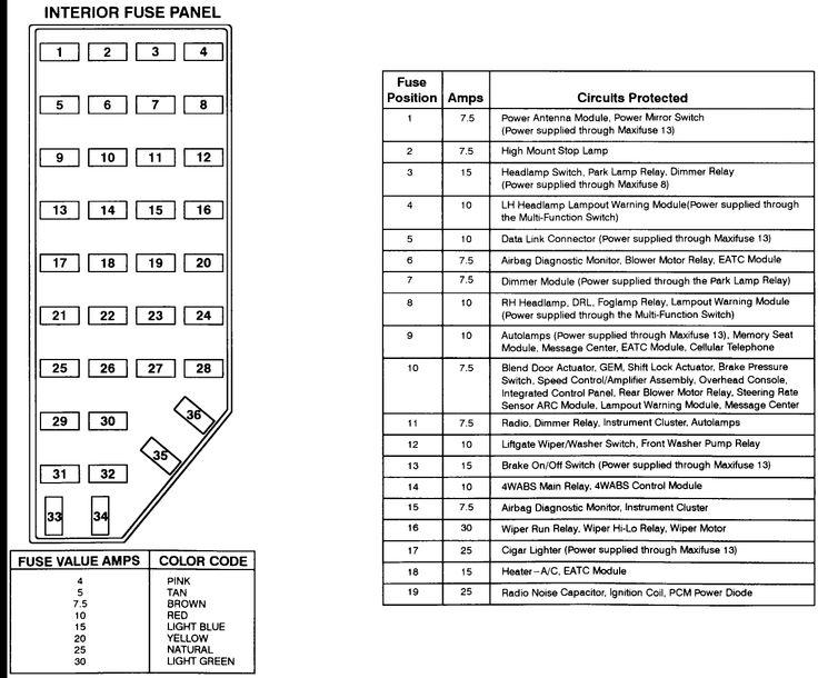 ST_5138] Ford Explorer Fuse Box DiagramUnho Benkeme Mohammedshrine Librar Wiring 101