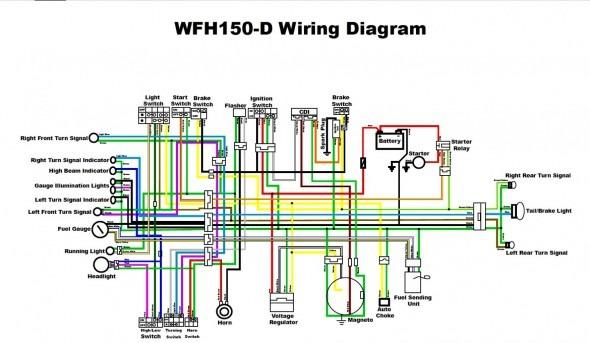 [SODI_2457]   TD_2438] Scooter Fuel Gauge Wiring Diagram Free Download Wiring Diagrams  Free Diagram | Scooter Fuel Gauge Wiring Diagram |  | Groa Denli Pap Mohammedshrine Librar Wiring 101