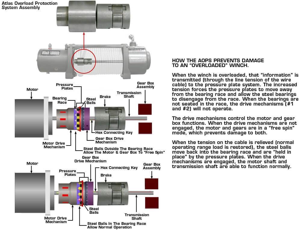 AW_5065] Warn M10000 Winch Solenoid Wiring Diagram Download DiagramVesi Aeocy Ittab Licuk Bupi Xortanet Mohammedshrine Librar Wiring 101