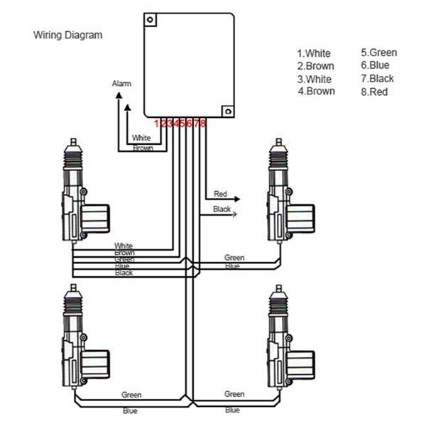oe_2566] central locking system installation diagram download diagram  ehir mentra trons mohammedshrine librar wiring 101