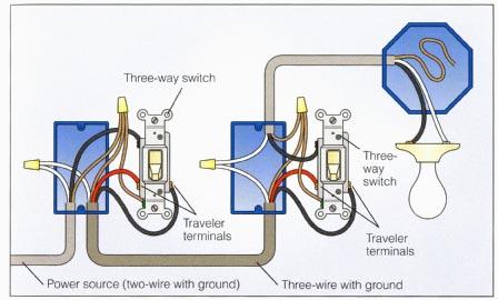 Stupendous Wiring A 3 Way Switch Wiring Cloud Hemtshollocom