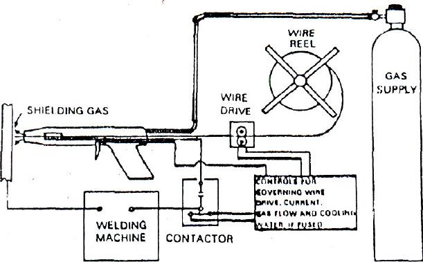 WV_6588] Welding Machine Diagram Wiring DiagramItis Stre Over Marki Xolia Mohammedshrine Librar Wiring 101