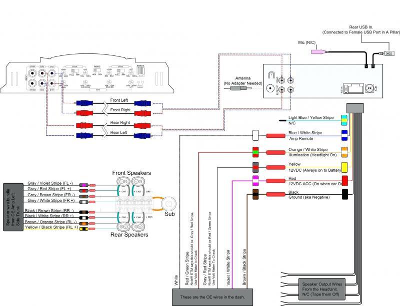 [NRIO_4796]   GA_4772] Subaru Forester Tow Bar Wiring Diagram Free Diagram | Wiring Diagram Subaru Forester 2000 |  | Gentot Clesi Inama Mohammedshrine Librar Wiring 101