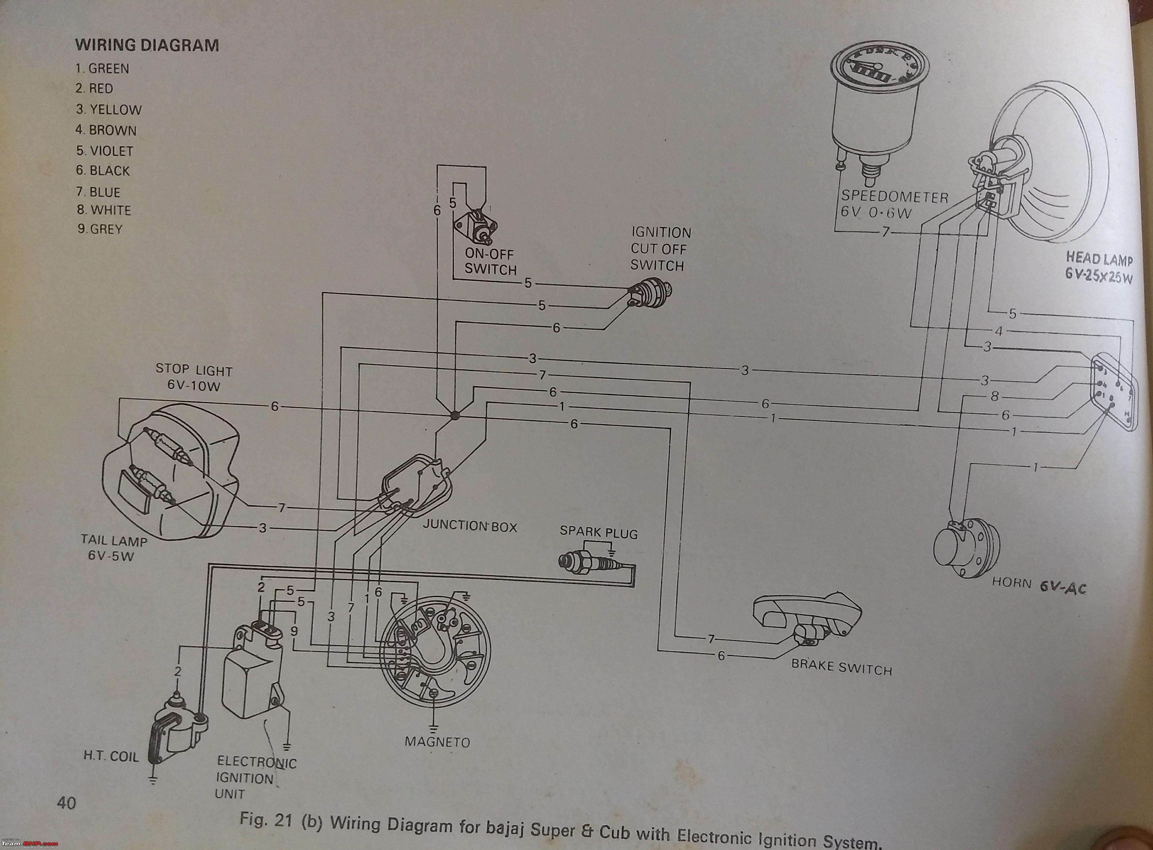 XK_8931] Super Switch Wiring Diagram Free Download Wiring Diagram Schematic  Wiring DiagramIsop Lopla Itis Mohammedshrine Librar Wiring 101