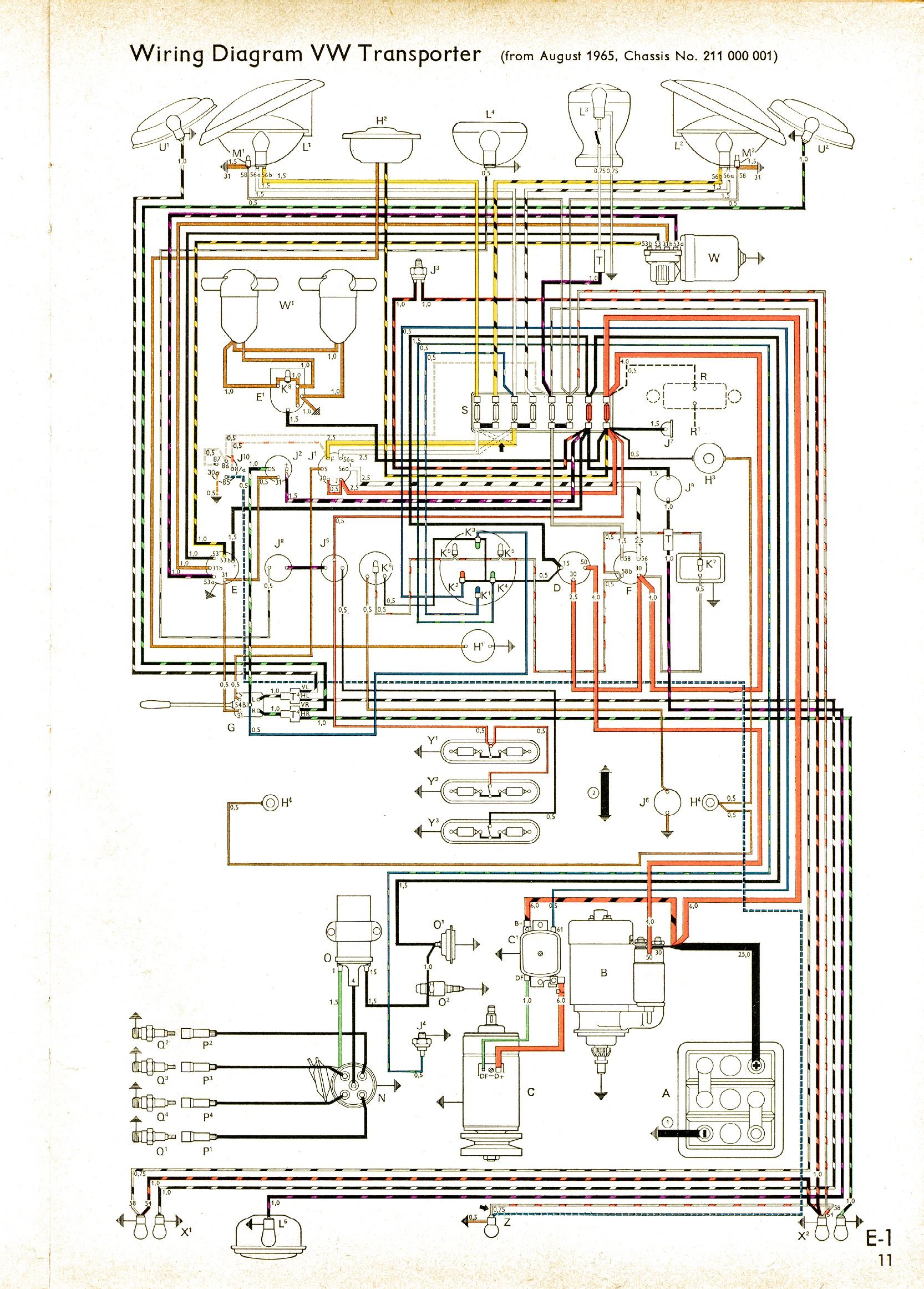 Groovy Vw Type 2 Wiring Diagram Wiring Library Wiring Cloud Picalendutblikvittorg