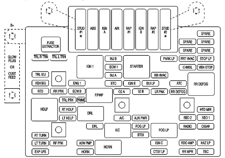 Wondrous Electric Fuse Box Cover Basic Electronics Wiring Diagram Wiring Cloud Lukepaidewilluminateatxorg
