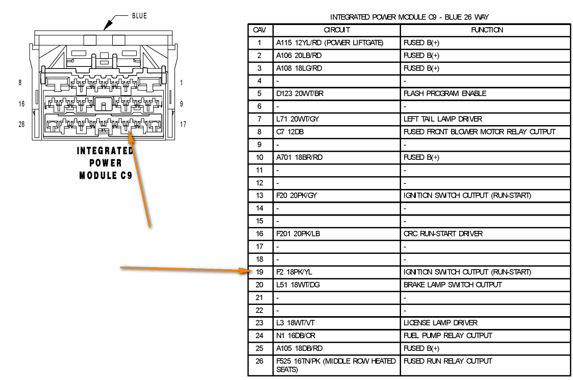 [NRIO_4796]   ER_9614] Wiring Diagram For 2004 Chrysler Pacifica Free About Wiring  Diagram Wiring Diagram | 2007 Chrysler 300 Wiring Schematics |  | Pschts Umize Dness Xeira Mohammedshrine Librar Wiring 101