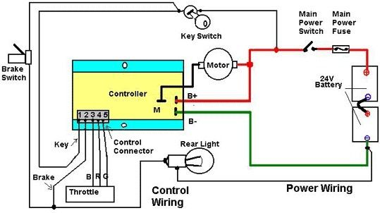 XL_1962] Scooter Wiring Diagram On Electric Scooter Controller Wiring  Diagram Schematic Wiring | Trx Scooter 36 Volt Wiring Diagram |  | Leona Tool Mohammedshrine Librar Wiring 101