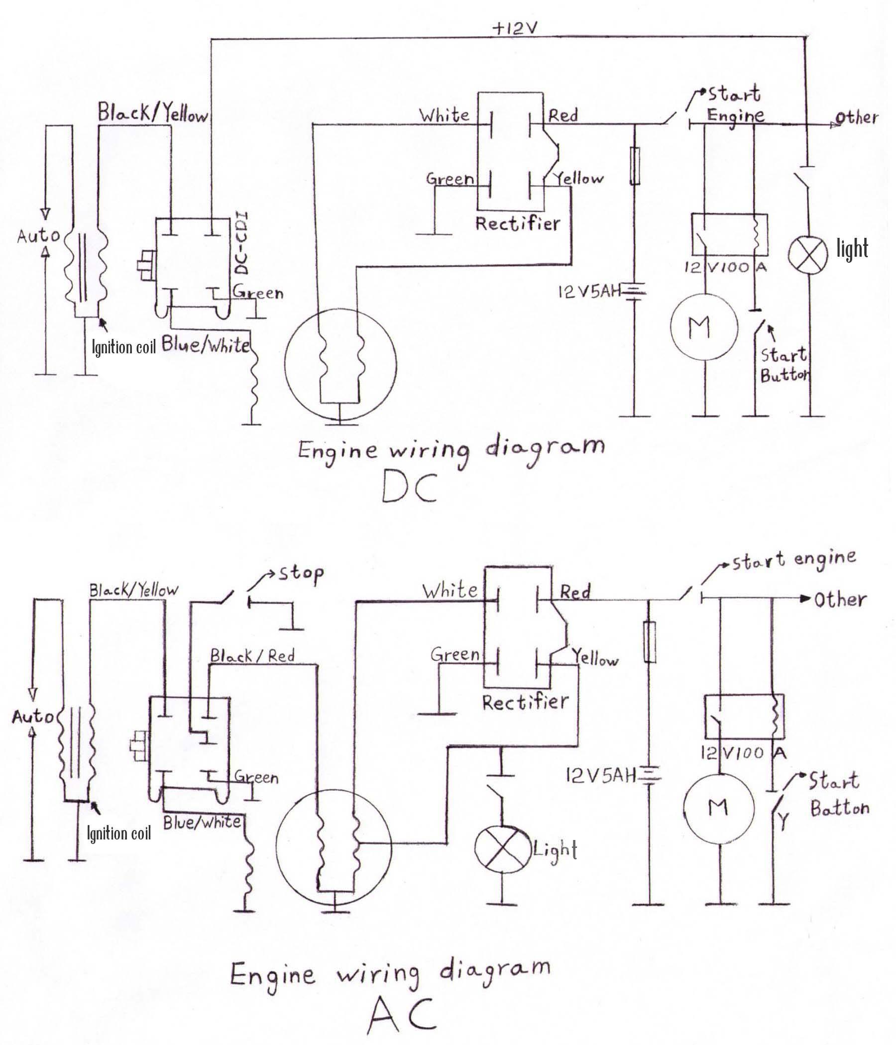 GC_3423] Wiring Diagram Lifan 125 Wiring DiagramKapemie W Mohammedshrine Librar Wiring 101