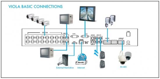 [SCHEMATICS_4LK]  FB_0795] Wiring Diagram For Dvr To Dvd Download Diagram | Dvr Wiring Diagram |  | Hemt Hutpa Unho Xeira Mohammedshrine Librar Wiring 101
