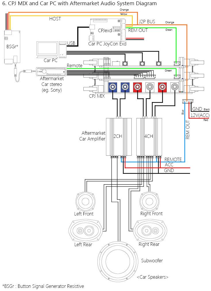 pc audio wiring diagram  wiring diagram serieswindow