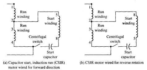 Incredible Csir Wiring Diagram Wiring Diagram Wiring Cloud Apomsimijknierdonabenoleattemohammedshrineorg