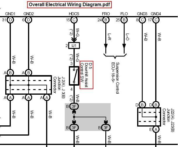 Incredible 4Runner Wiring Diagram Toyota 120 Platforms Forum Wiring Cloud Faunaidewilluminateatxorg