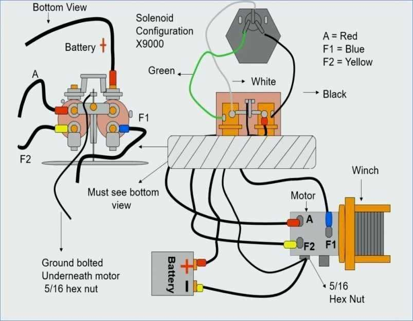 Cylinoid Wiring Diagram Atv Wiring Diagram Skoda Octavia Mk1 Fiatertu Madfish It
