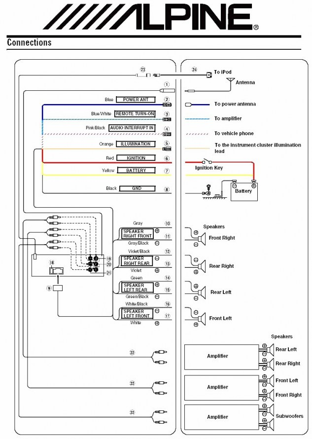 xv0979 sony mex bt2500 wiring diagram download diagram