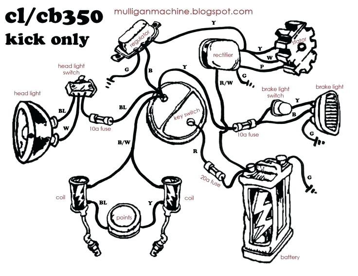 Groovy Shovelhead Wiring Diagram Mcafeehelpsupports Com Wiring Cloud Onicaxeromohammedshrineorg