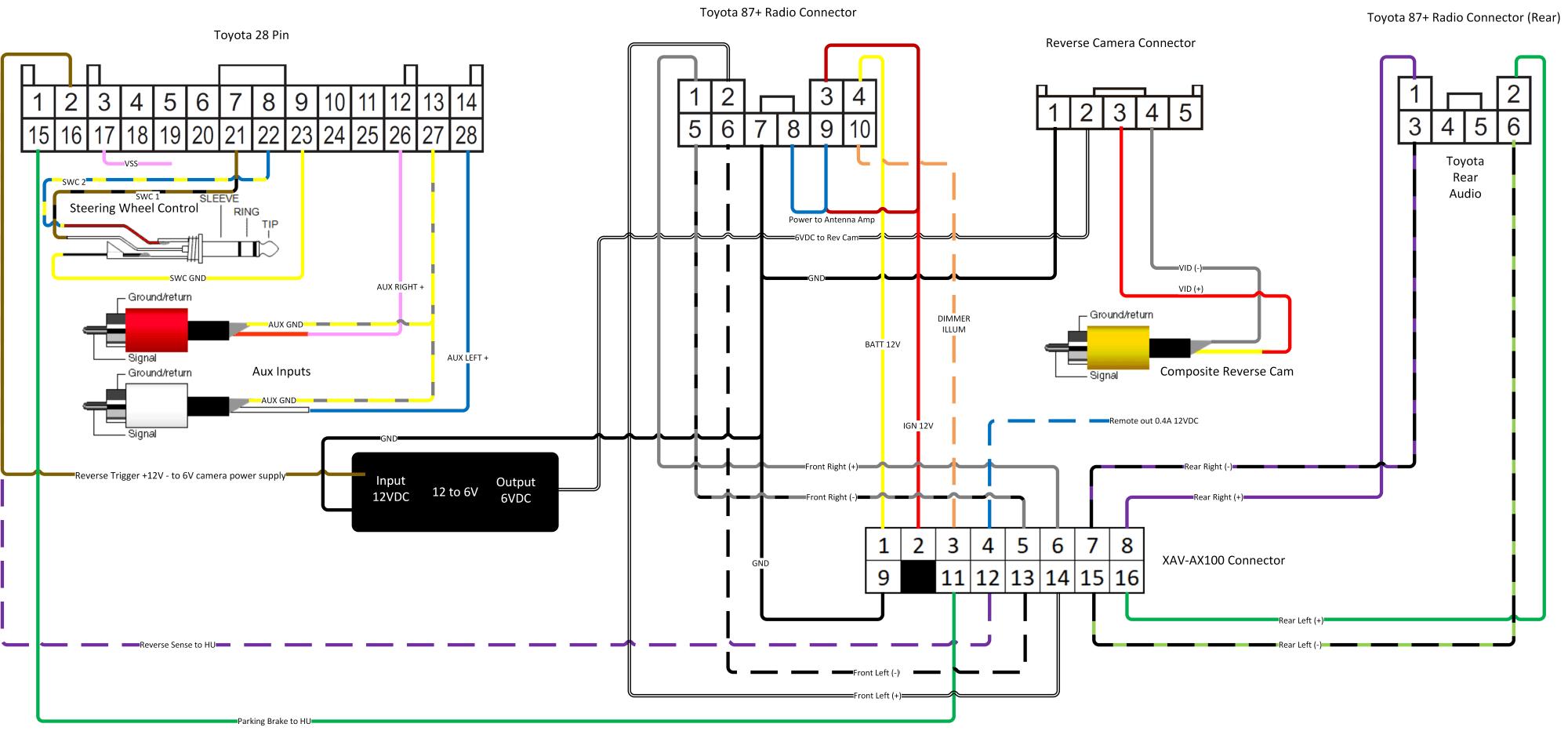 sony mex bt3700u wiring harness kr 7684  sony xav wiring harness diagram download diagram  sony xav wiring harness diagram