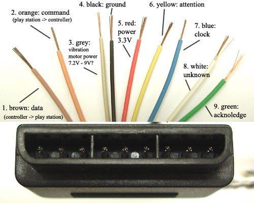 nn_8386] sony ps3 usb wiring diagram download diagram  retr tial nowa cette mohammedshrine librar wiring 101