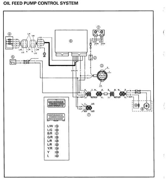 Mg 3290 2 Stroke Yamaha Tach Wiring Diagram Free Diagram