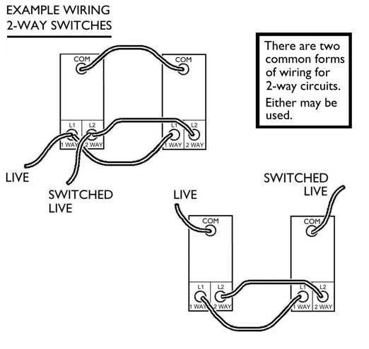 Awesome How To Wire A Light Switch Downlights Co Uk Wiring Cloud Xempagosophoxytasticioscodnessplanboapumohammedshrineorg