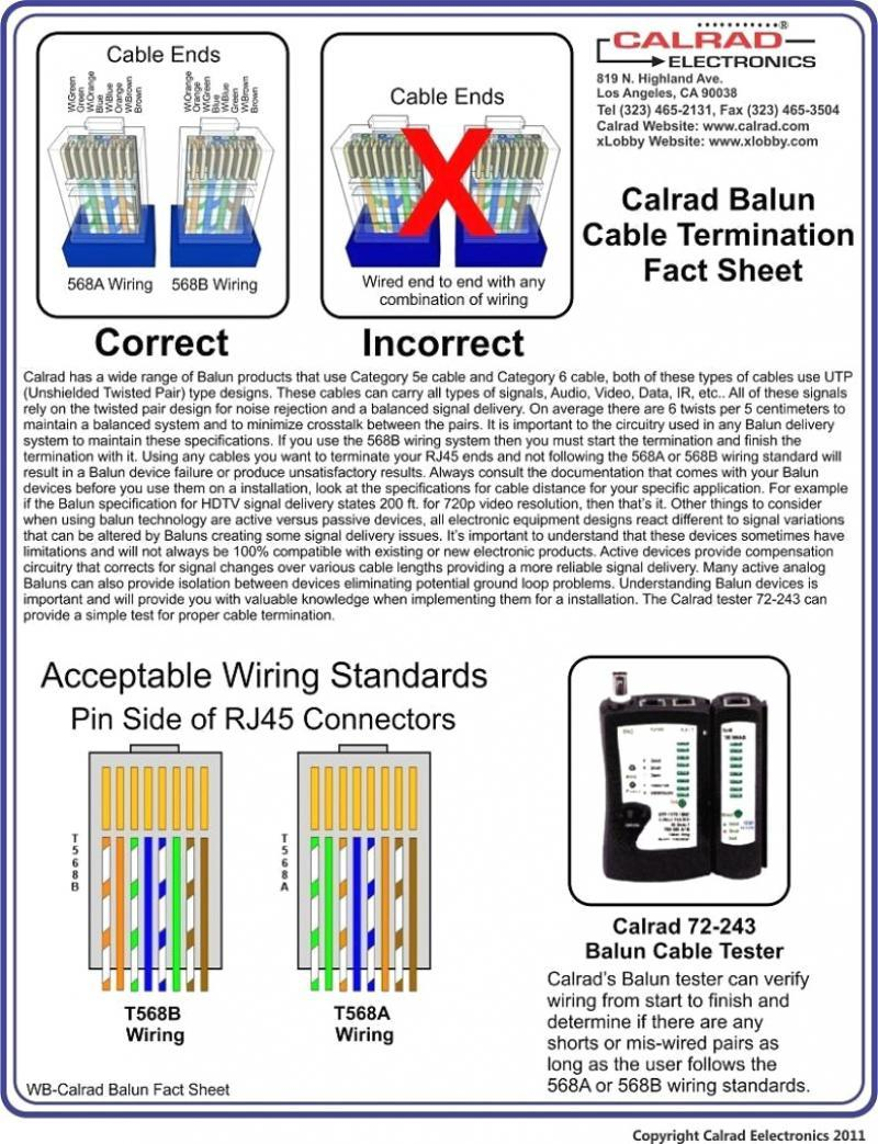 Cat 6 Connector Wiring Diagram 568a