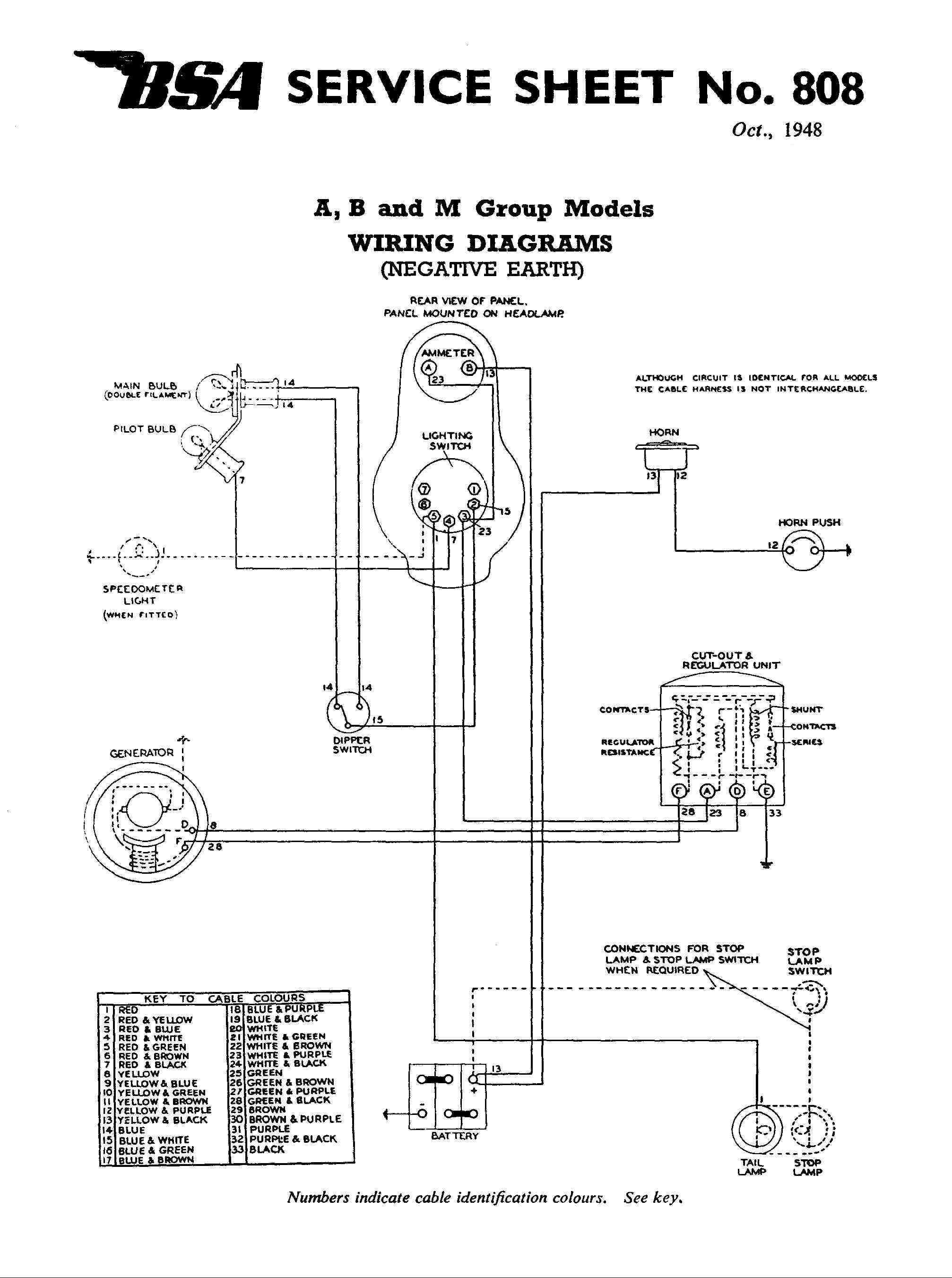 Bsa Wiring Diagrams - Ez Wire Schematic - loader.tukune.jeanjaures37.frWiring Diagram Resource