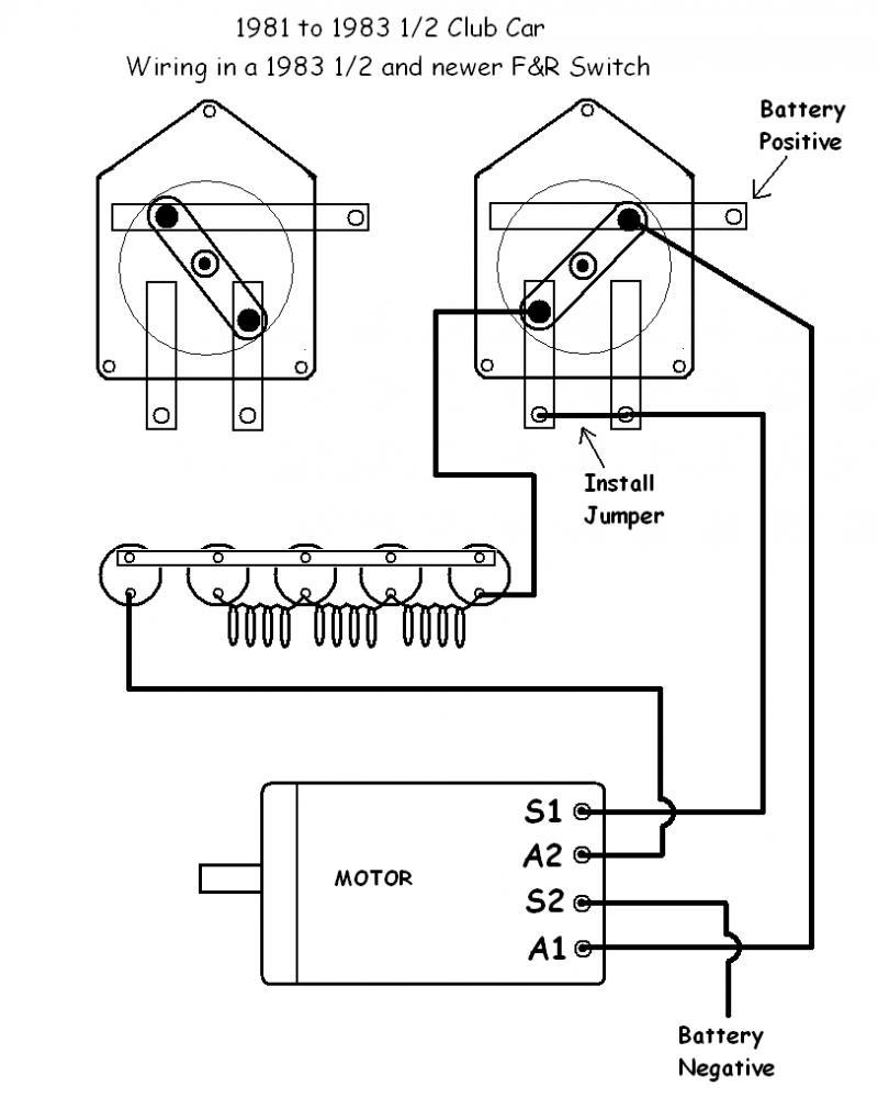 DIAGRAM] Club Car Wiring Diagram 36v For 1981 Ds FULL Version HD Quality  1981 Ds - AL2O3PHASEDIAGRAM.DAICKODUBOISDELIERS.FRWiring And Fuse Image